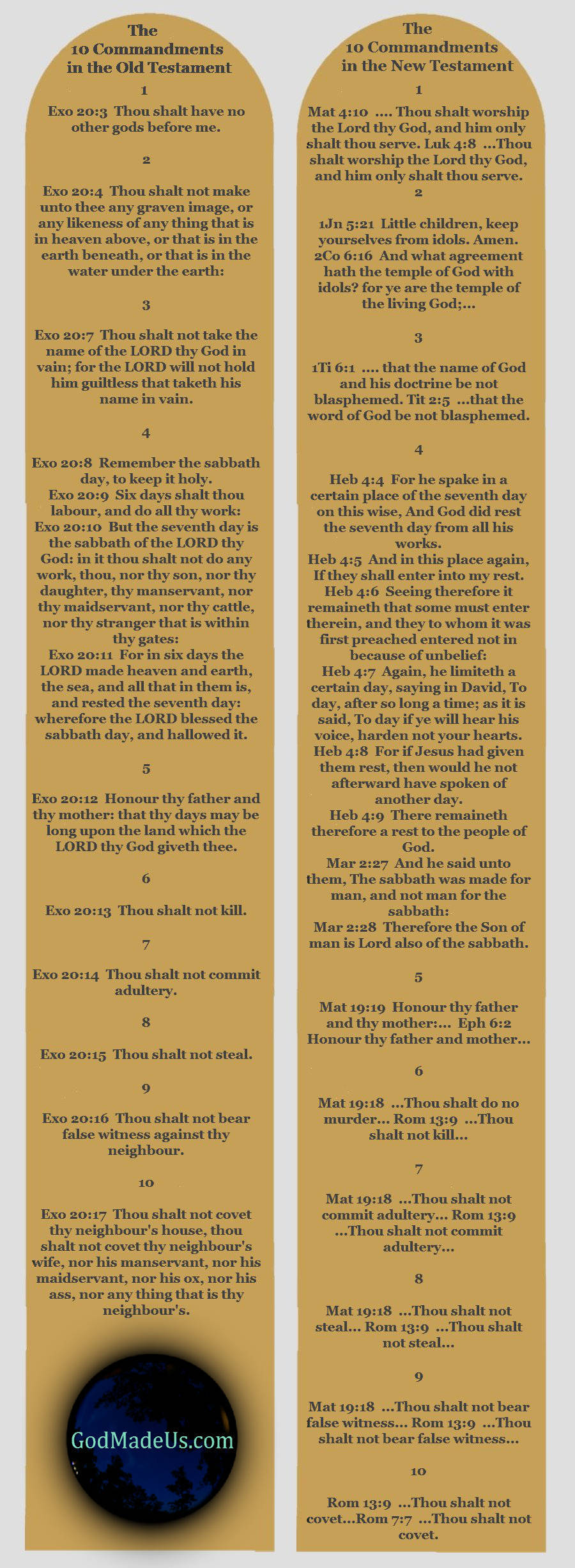 Image showing the verses which depict the 10 commandments in both the old and new testaments.