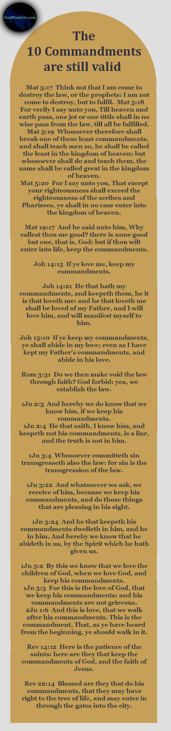 Image showing the verses which tell us the 10 commandments are still valid.